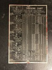 Atlas Craftsman 12 Lathe Threading Chart Plate With Rivets L3 99d Free Ship