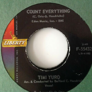 TIMI-YURO-COUNT-EVERYTHING-I-KNOW-I-LOVE-YOU-LIBERTY-55432-VG