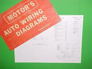 1967 chevy ii wiring diagram 1963 1964 1965 1966 1967 chevrolet chevy ii nova ss convertible  1963 1964 1965 1966 1967 chevrolet