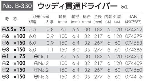 NAVIRE//bois Compo Tang-Thru Tournevis Set 8PCS//B-330-SET//MADE IN JAPAN