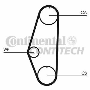 Pompa-Acqua-Set-Cinghie-Dentate-Conti-Synchrobelt-Kit-VW-Seat-CONTITECH-Mm
