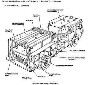 1,442 page AMERTEK 1,000 GPM 2500L Fire Engine Truck Operator Parts