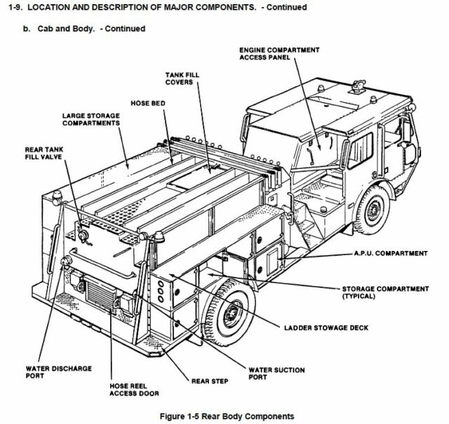 fire truck engine diagram wiring diagram verified  old fire engine wiring diagram #6