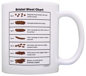 Graduation Gifts for Nurses Bristol Stool Chart Mug Coffee ...