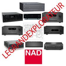 Ultimate  NAD  Repair Schematics & Service manual     230 PDF manuals on DVD