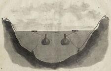 Civil War Torpedo Used in Western Rivers, Underwater Mines 1863 Antique Print