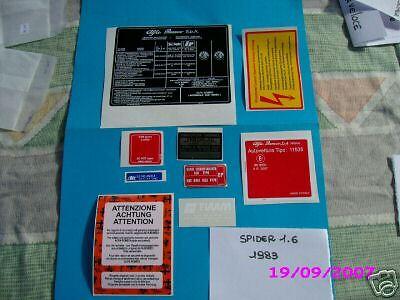Alfaromeo Spider 1.6 1983 Kit Adesivi Fabbriche E Miniere