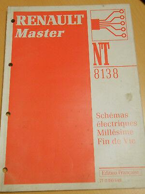 Automotive Manuals & Literature ispacegoa.com Schmas lectriques ...