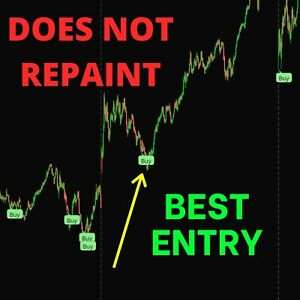 Placing a forex trade on think or swim