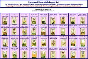 Kartenlegen-Haeusertabelle-Haeuserlegung-Lenormandkarten-4-x-9-Groesse-DIN-A3