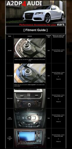 Spotify NPR etc. Audi AMI A2DP Bluetooth Music Streaming Add-On for Tidal