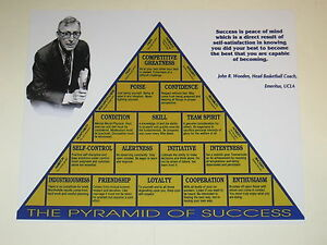 picture about John Wooden Pyramid of Success Printable titled UCLA Bruins JOHN Picket Pyramid Of Results 8x10 Print Poster