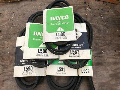D/&D PowerDrive B191 V Belt  5//8 x 194in  Vbelt