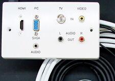 AV Wall Plate, HDMI / VGA / 3.5mm Audio / 3 Phono / TV Aerial Sockets, 3M Cables