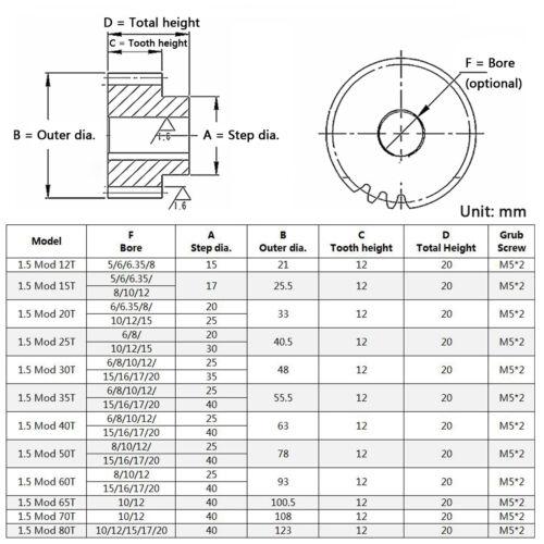12-80 dents MOD 1.5 Pignon de moteur à engrenages de transmission avec marche-Acier 45#
