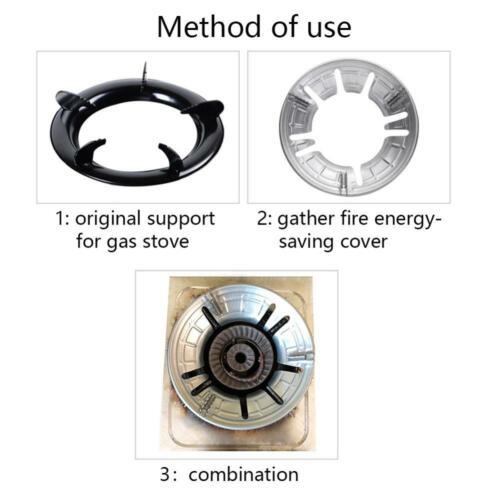 Gather Fire Energy-Saving Hood