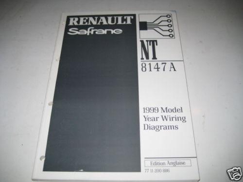 Wiring Diagrams Renault Safrane  Stand 1999