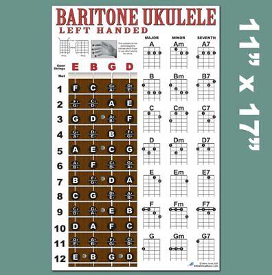 Left Handed Baritone Ukulele Fretboard & Chord Wall Chart ...