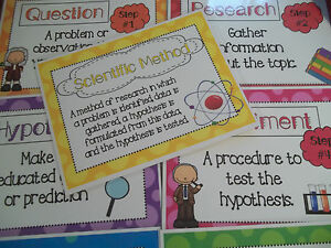 Image Is Loading 7 Laminated Scientific Method Clroom Anchor Chart Posters