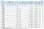 thumbnail 3 - KCM-08B-1-BS-Roller-Chain-Simplex-Strand-1-2-034-Pitch-Box-of-10-Foot