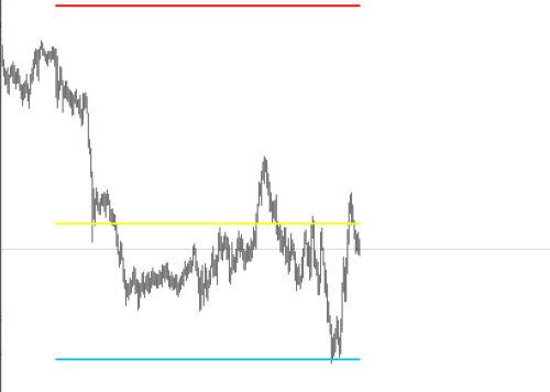 Forex Mt 4 Indicator Pivot Point Extra indicator