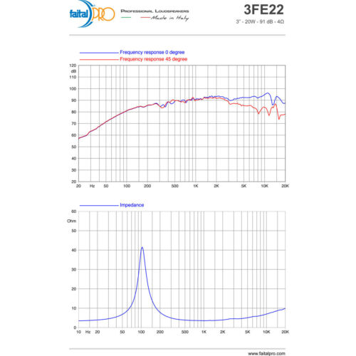 """Pair Faital PRO 3FE22 3/"""" NEO Full Range Line Array Woofer Speaker s 4 ohm 91dB"""