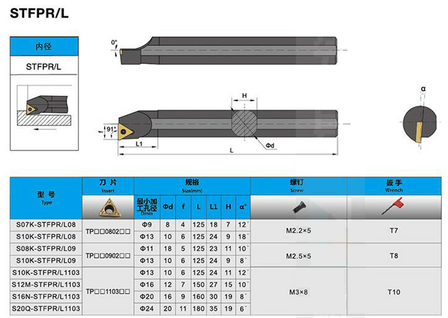 S12M-SDUCL07 12×150mm CNC lathe Internal Turning Toolholder 95° For DC0702