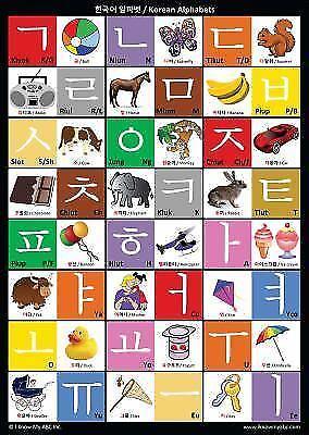 Korean Alphabet Chart Hangul Alphabet Poster By Harshish Patel