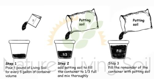 JUST WATER SEED TO HARVEST 1lb SUPER SOIL CONCENTRATE by NATURE/'S LIVING SOIL