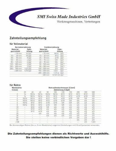 3er SET Sägeband Bi-Metall M42 BASIC 1440 x 13 x 0,65 mm 10//14 ZpZ Bandsägeblatt