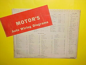 details about 1960 1961 1962 1963 1964 buick riviera electra lesabre invicta wiring diagrams buick electra wiring diagram list of