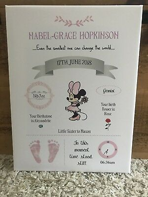 Beautiful Peter Rabbit Nursery Decor A3 Canvas Baby Girl Baby Boy Christening