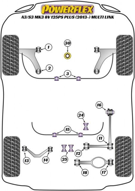 Powerflex Rear Bush Kit for Audi S3 (8V) 125PS plus Multi Link (2013 on)