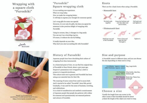 Japanese Furoshiki Wrapping Cloth Fujin Raijin Wind and Thunder god Kyoto