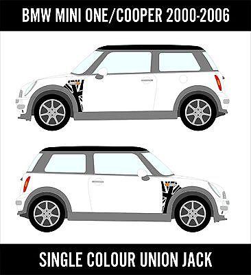 Pannello decorativo per accendisigari USB per Mini Cooper F60 Countryman Car Styling accessori CCJ Union Jack Red Union Jack