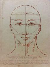 Etude de visage estampe circa 1770 aquatinte tête chez BONNET LOUIS-MARIN Paris