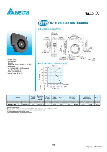 97 x 94 mm 4500 RPM 12 V DC BFB1012VH Powerful Delta Blower Fan 2 Plug