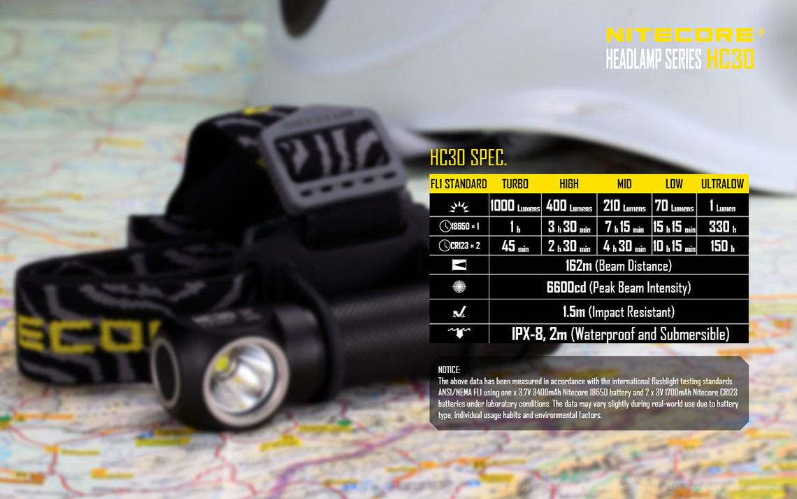 Nitecore HC30W XM-L2 LED Headlamp 1000Lm w/ UM10 Charger & 18650 NL183 18650 & Battery 6a01f1