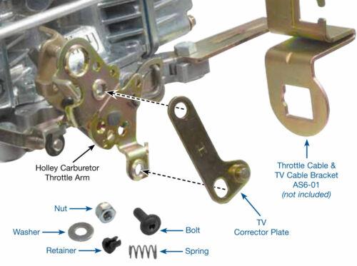 99416 Sonnax AS4-04K TV Cable Corrector Bracket Kit