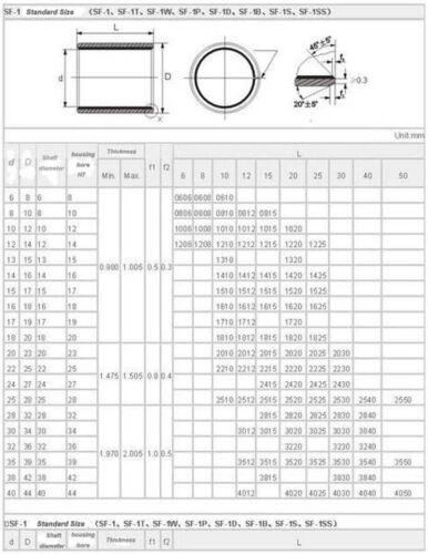 US Stock 10pcs SF-1 0406 Self Lubricating Bearing Bushing Sleeve 4 x 6 x 6mm
