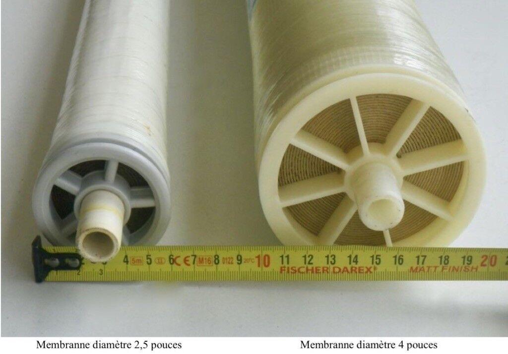 Wasserentsalzungsmembran Wasserentsalzungsmembran Wasserentsalzungsmembran Wasser Meer- Wassermacher Filmtec SW30-2521 e8d80a