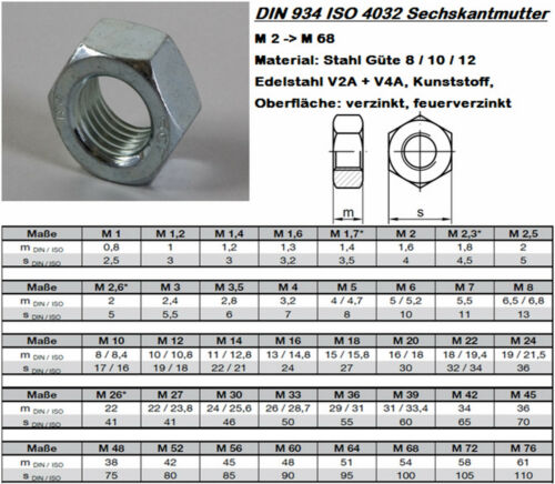 verzinkt Güte 8 Sechskantmuttern Muttern ab M33  DIN934 ISO4032 galv