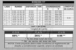 Terrenos Venta Santa Catarina Valle Poniente Sector Olinca
