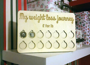 weight loss tracker chart pound for lb slimming world weight