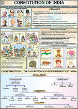 Constitution of india Chart for Students Wall hanging General Education chart