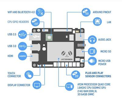 LattePanda A Powerful Windows 10 Mini PC 2GB//32GB