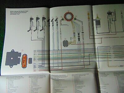 2006 Mercury Outboard 25 30 Wiring Harness Diagram Tiller ...