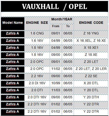 VAUXHALL FOR OPEL ZAFIRA B 1.9 CDTI 2 DTI SIGNUM FRONT WHEEL BEARING HUB KIT+IDS