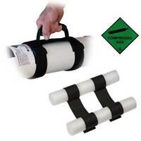 Best Fittings Cylinder Transportation Kit
