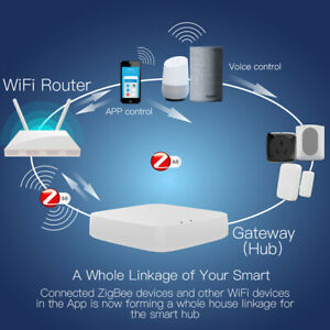 Tuya-ZigBee-Wireless-Smart-Gateway-Hub-APP-Controller-For-Alexa-Google-Home